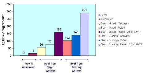 Emissions-intensities-8