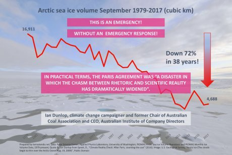 Arctic-sea-ice-volume